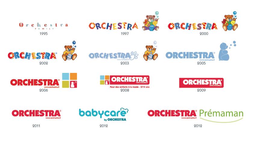 logo Orchestra historique