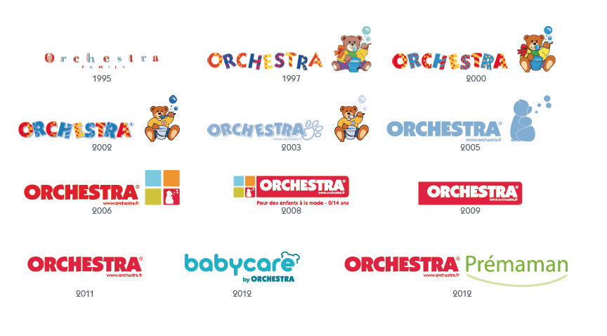 logo Orchestra historique ... 4e896707e48
